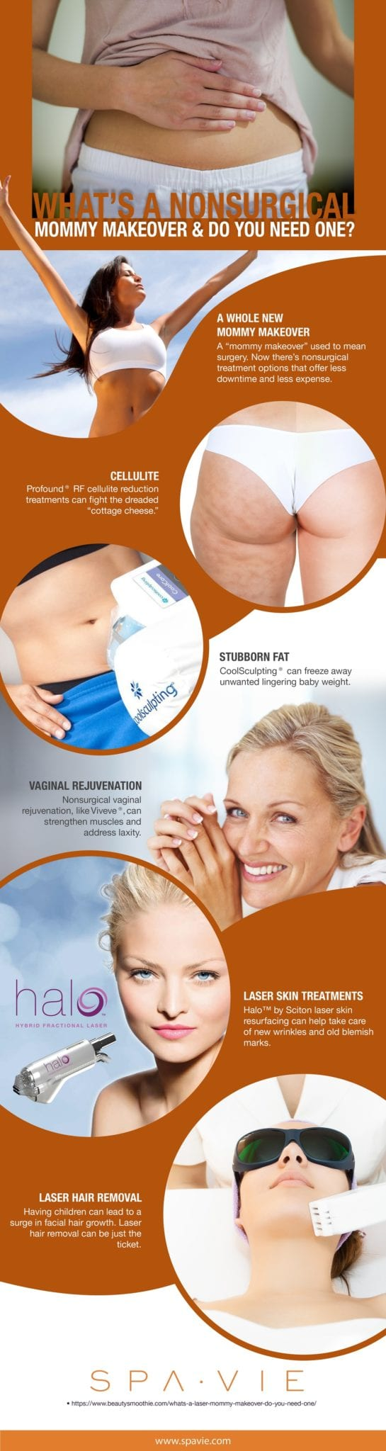 What's A Nonsurgical Mommy Makeover & Do You Need One? [Infographic]